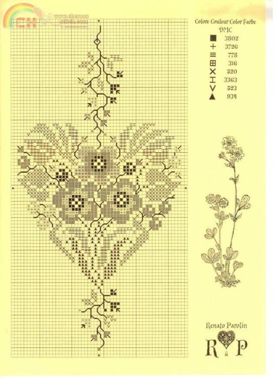 Флорентийское вышивка барджелло