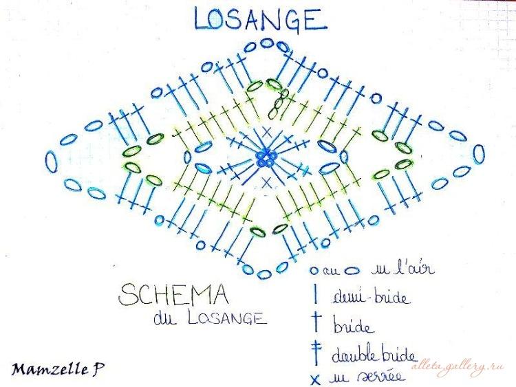 вязание из мотивов - Самое интересное в блогах